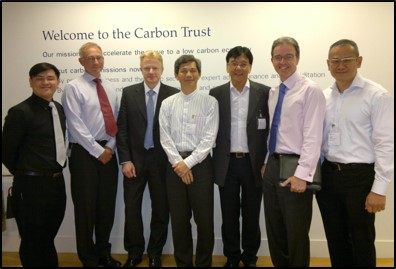 Venturing into the Low Carbon Technology Industry in China